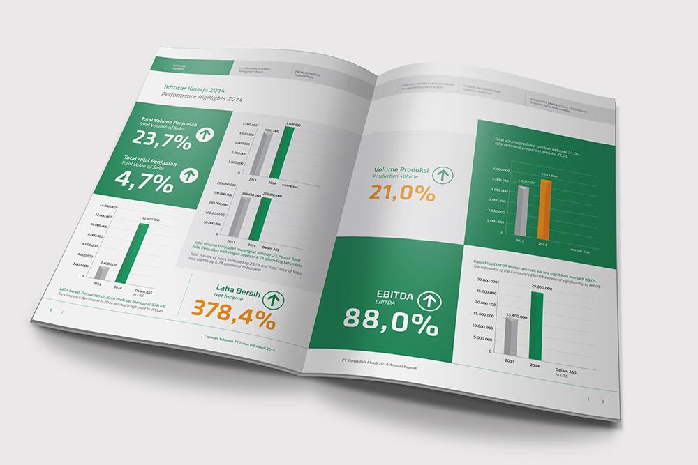 Jasa pembuatan desain annual report tambang mining-PT TIA-3