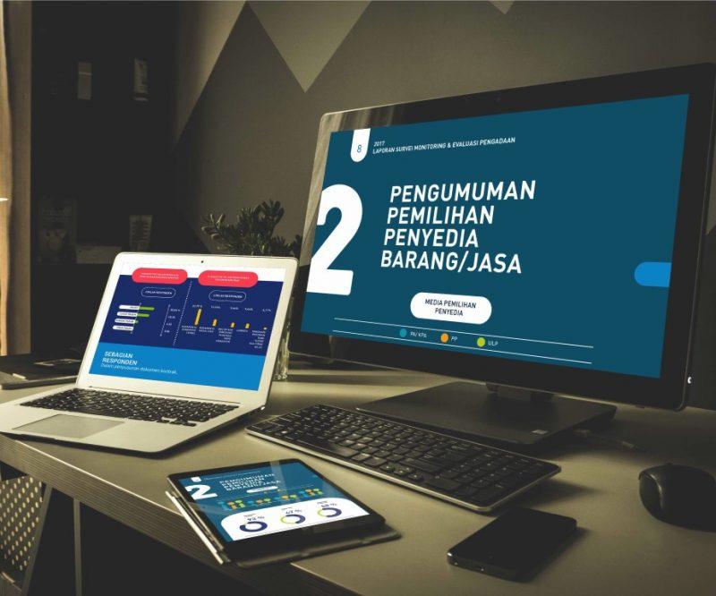 Desain Presentasi Infografis LKPP