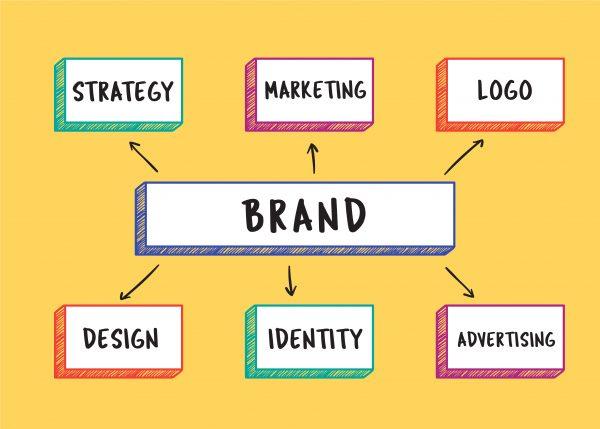 Rebranding Perusahaan