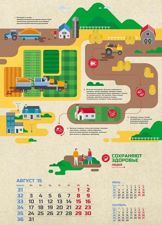 Jasa Desain dan Cetak Kalender Dan Infografis