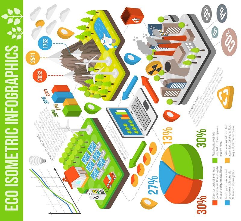 Penyusunan Sustainability Report Untuk Perusahaan