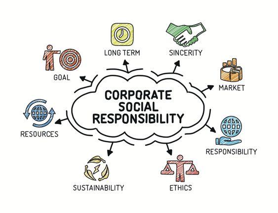 Dampak Positif CSR Sebagai Bentuk Tanggung Jawab Sosial Perusahaan