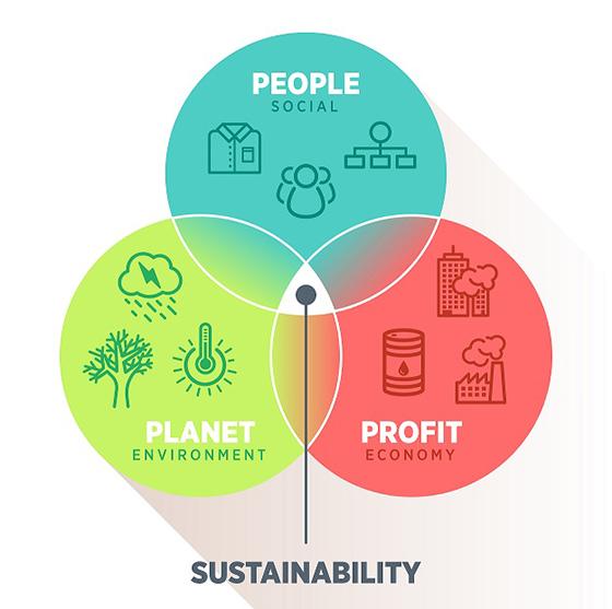 Mengenal Dampak Positif CSR Sebagai Bentuk Tanggung Jawab Sosial Perusahaan