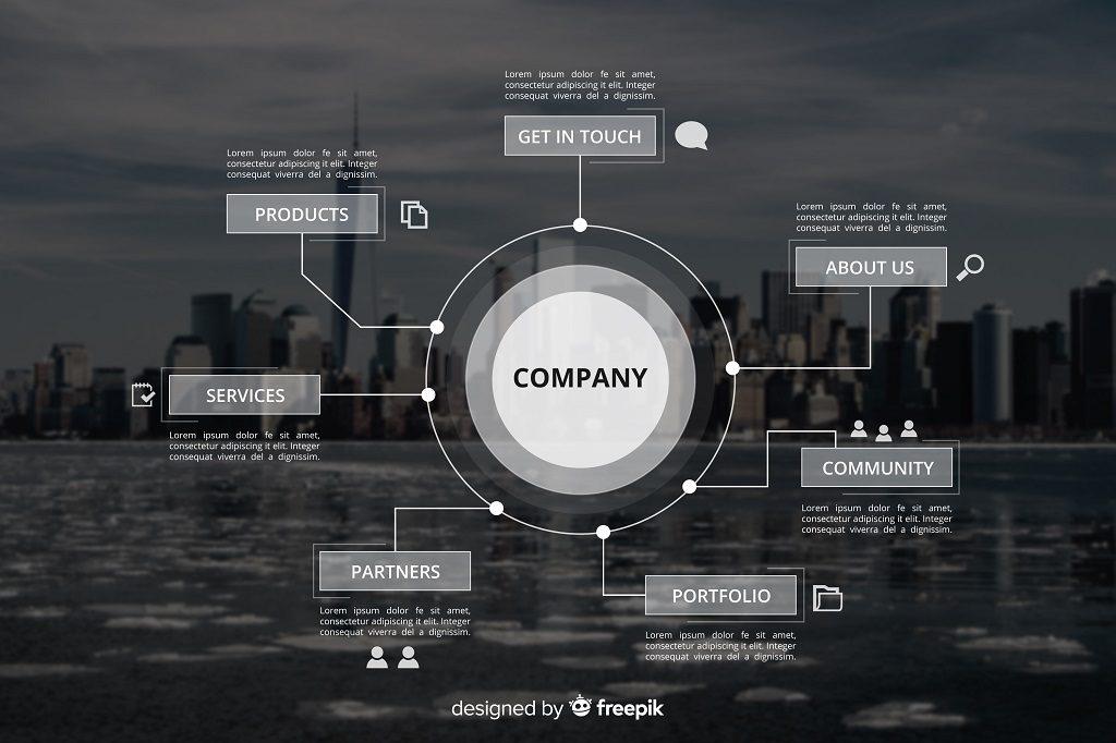 Jasa Pembuatan Annual Report Perusahaan