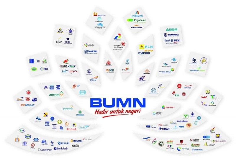 Jasa Pembuatan Annual Report BUMN (Source by Asumsi)